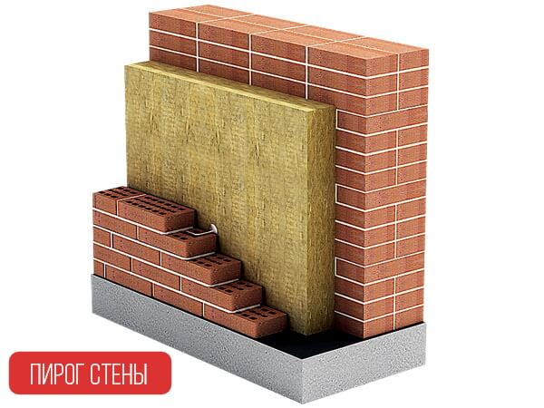 теплоизоляционный пирог стены