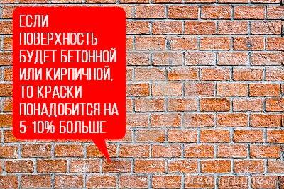 бетонная или кирпичная стена