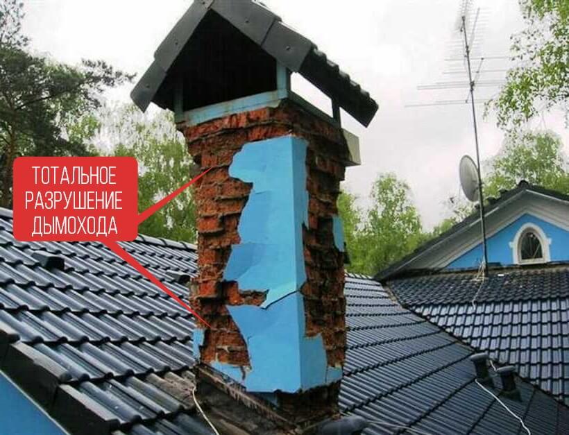 Дымоход с утеплением размеры дымохода из кирпича в частном доме для газового котла