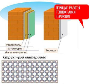 схема теплокраски