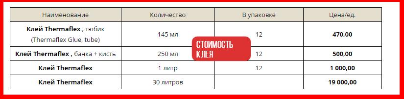 Стоимость клея для термафлекса