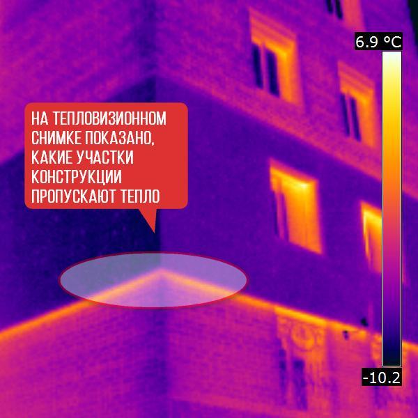 Отход тепла на тепловизионном снимке стены