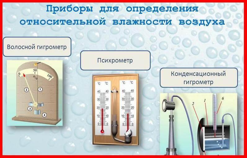 приборы для измерения влажности воздуха