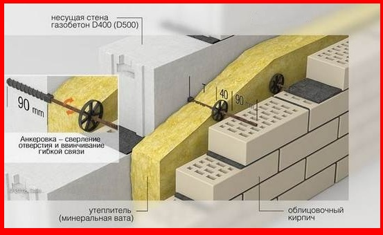 схема изоляции газобетона