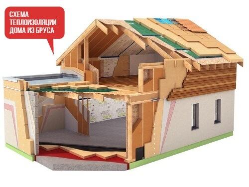 схема утепления дома из бруса 2