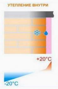 утепление внутри имеет недостатки