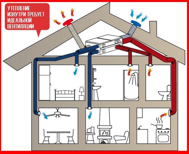 вентиляция в доме схема