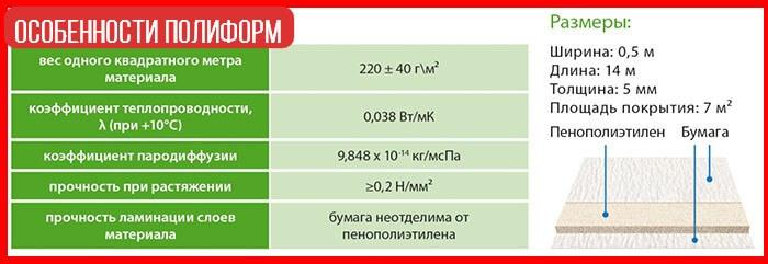 харарктеристики полиформ (1)