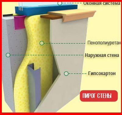 схема пирога стены с ППУ