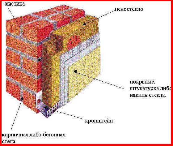 схема размещения утеплителя на стене