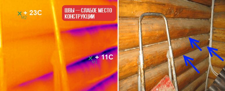 швы — проблемное место теплоизоляции