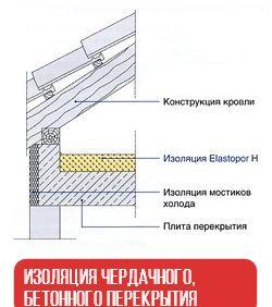 6 утепление бетонного пола на чердаке