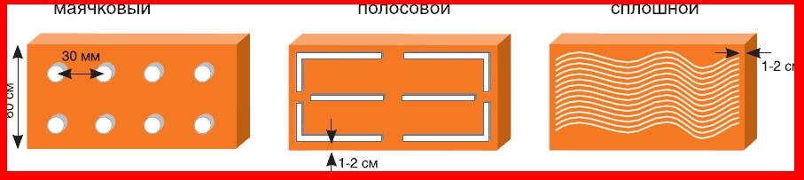 Как правильно обшить стену пеноплексом