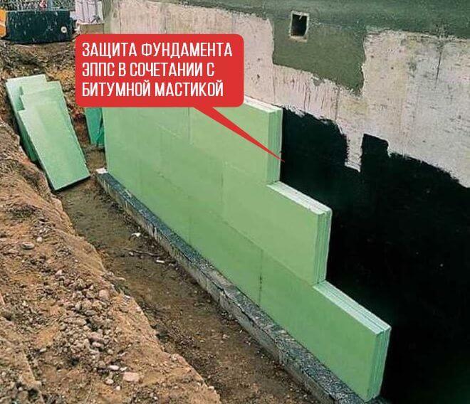 Защита фундамента ЭППС в сочетании с битумной мастикой