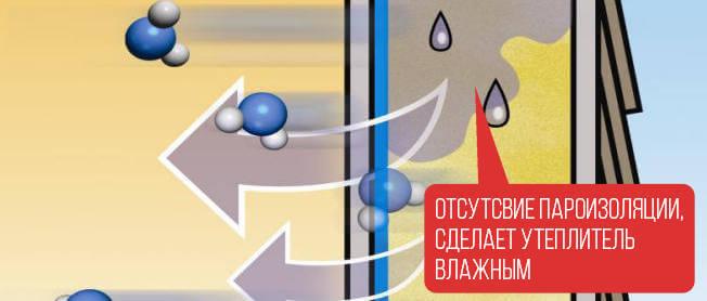 Отсутсвие пароизоляции, сделает влажным утеплитель