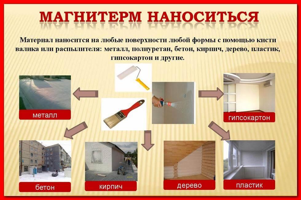 Области применения Магнитерм