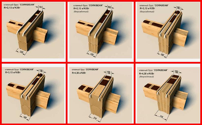 Разновидности клееного бруса