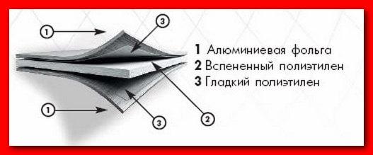 Энергофол структура