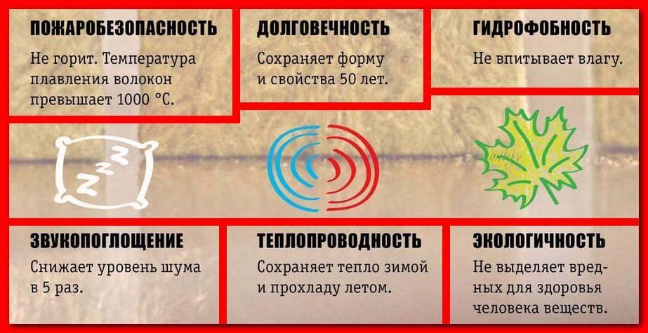 Характеристики Технониколь Технофас