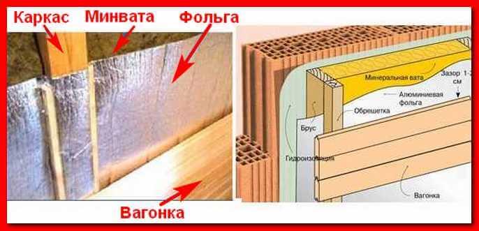 Особенности утепления кирпичной бани