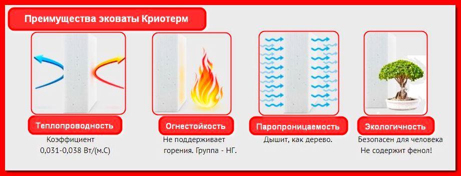 Криотерм утеплитель