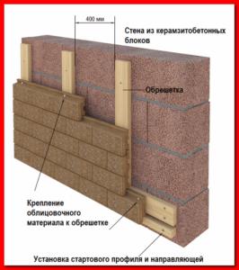 Утепление бани из керамзитобетонных блоков. Снаружи