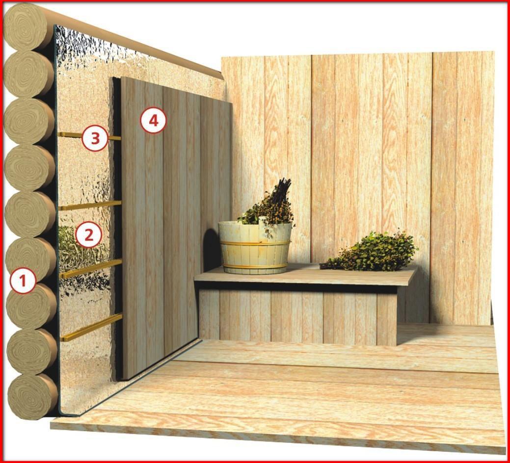 схема отделки стен сауны