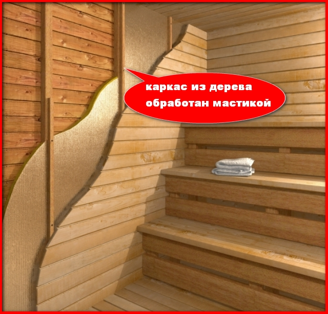 утепление стен сауны фольгой