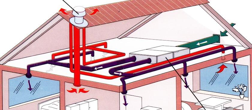 Теплоизоляция воздуховодов. Схема работы