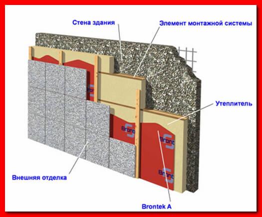Как укладывать brontek A на теплоизоляцию. Фасад