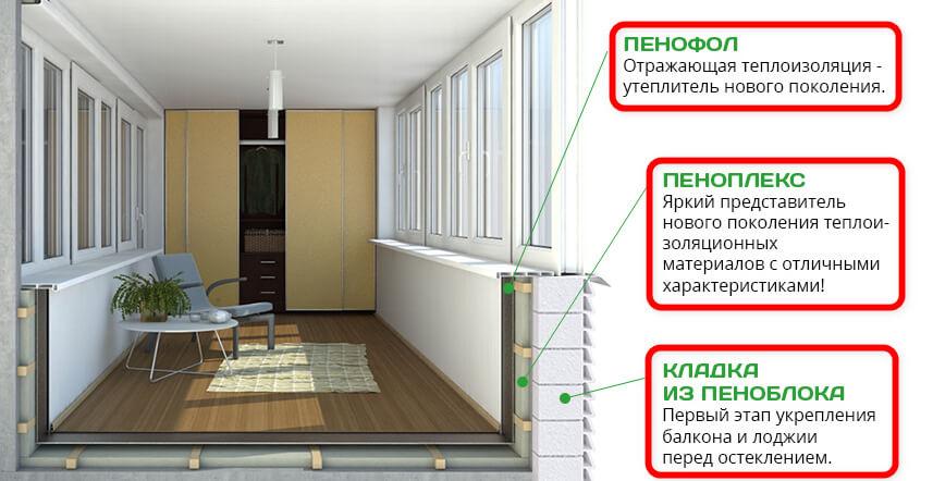 Утеплить балкон до комнатной температуры. Схема