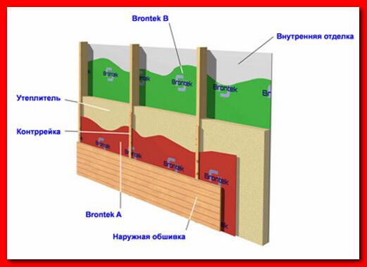 Как укладывать brontek A на теплоизоляцию. Стены
