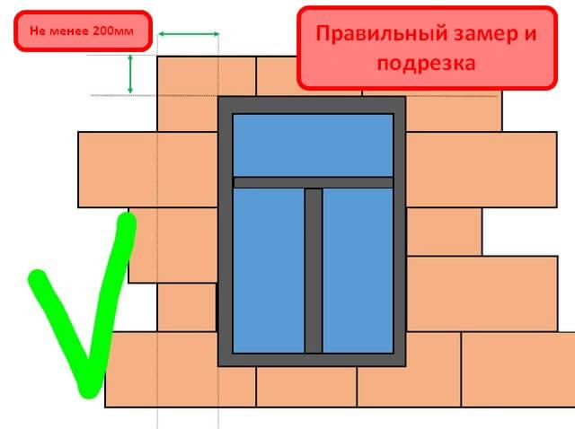 Утепление крыши эркера. Правильный замер и подрезка