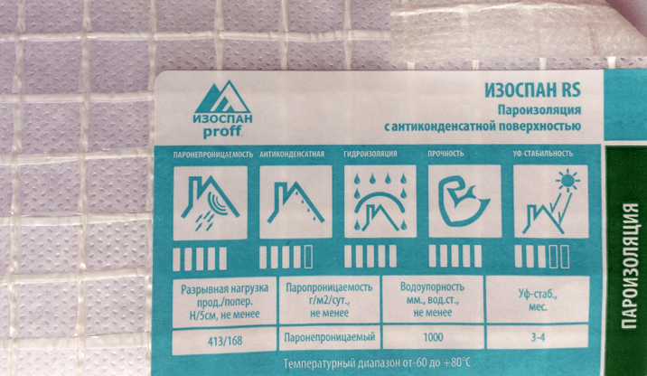 Пароизоляция Изоспан RS